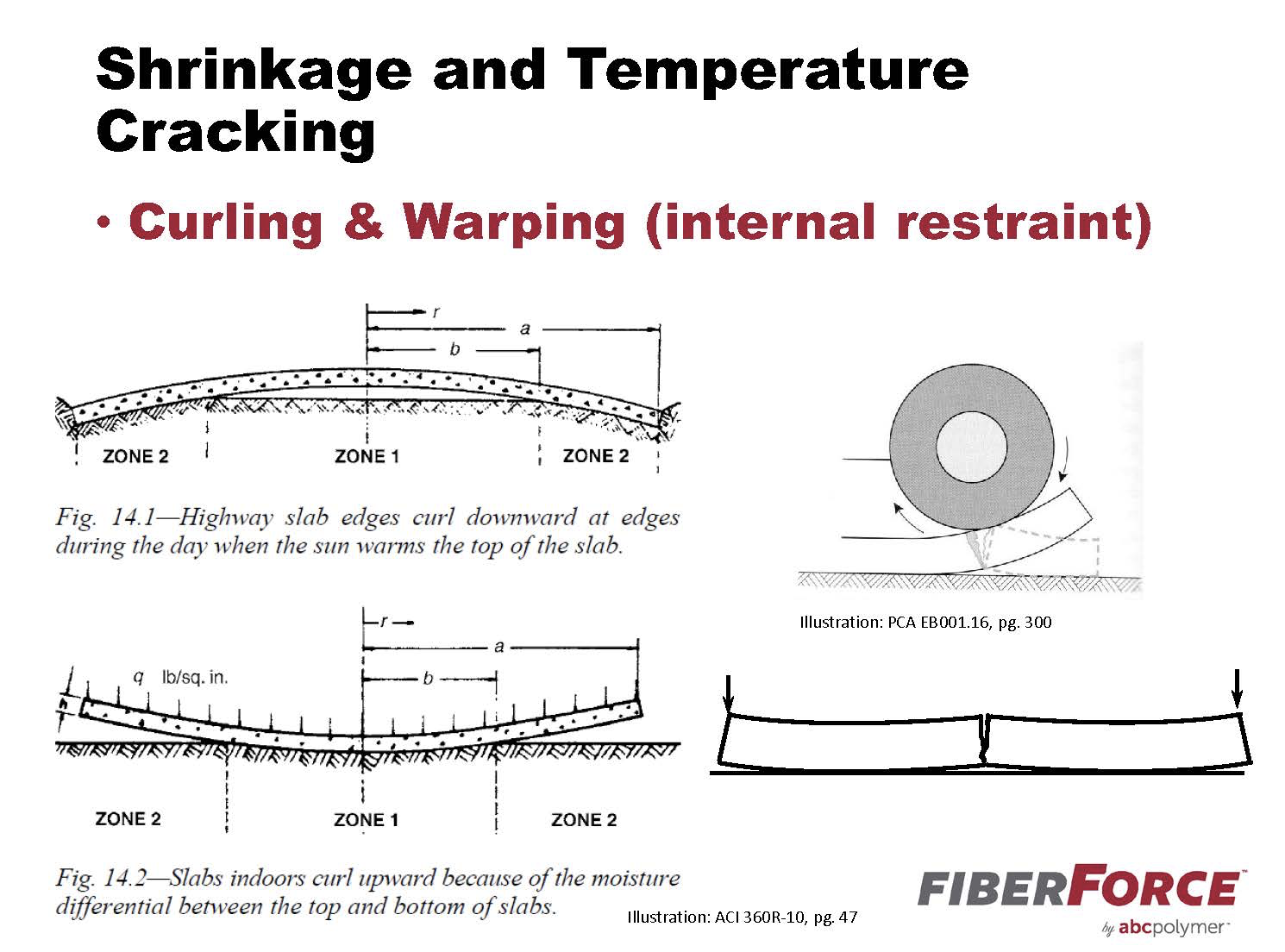 Pavement Shrinking, Curling, and Warping